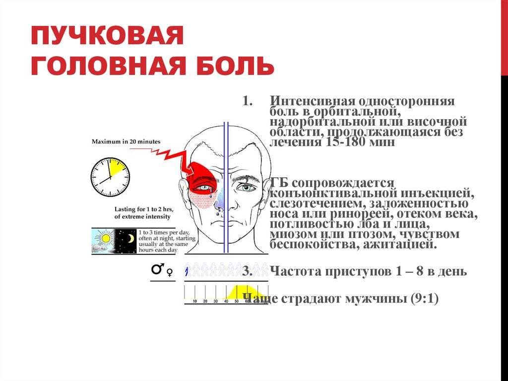 Почему больно поднимать глаза вверх? чем может быть вызван симптом?
