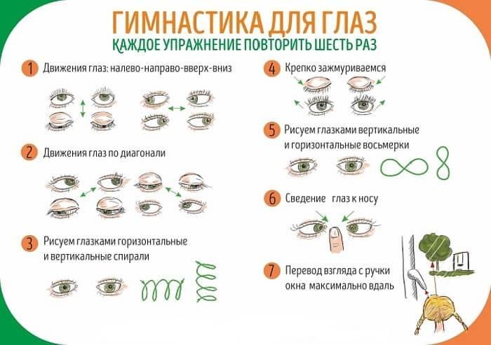 Гимнастика для глаз по норбекову: описание упражнений, техника выполнения при близорукости и дальнозоркости, эффективность, видео