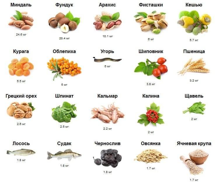 Витамин е для лица: секреты преображения, лучшие рецепты