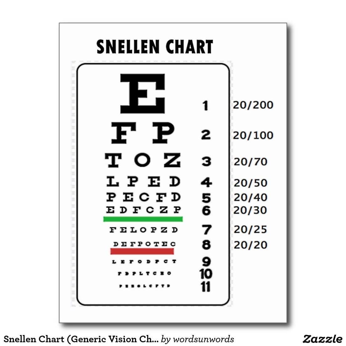 Определение остроты зрения: правила, методики, таблицы