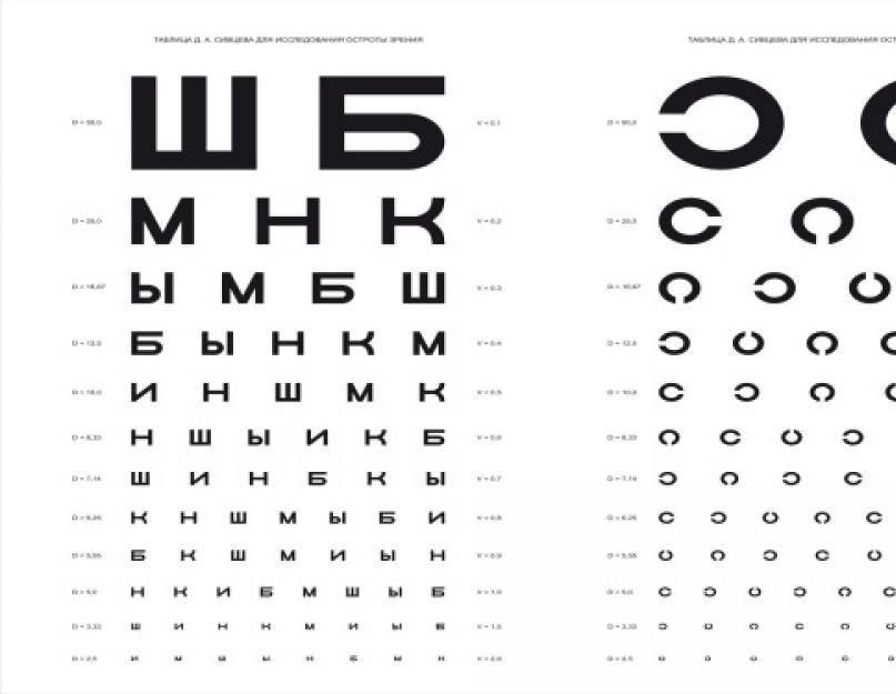 Почему ухудшается зрение у подростков — офтальмология
