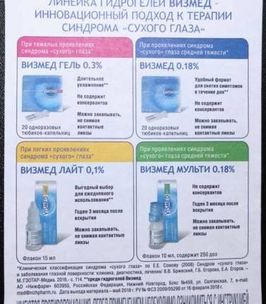 Визмед гидрогель офтальмологический 0,3% 0,45мл n20 тюб/кап – купить в москве по низкой цене в интернет-аптеке