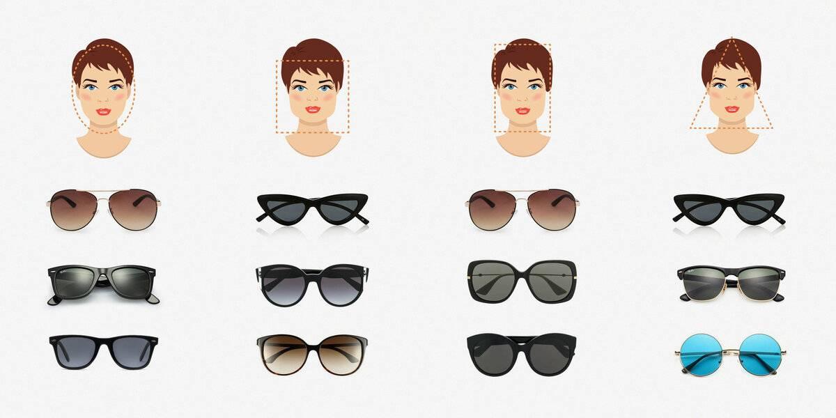 Модные женские солнцезащитные очки 2020, фото очков. как подобрать очки по форме лица.