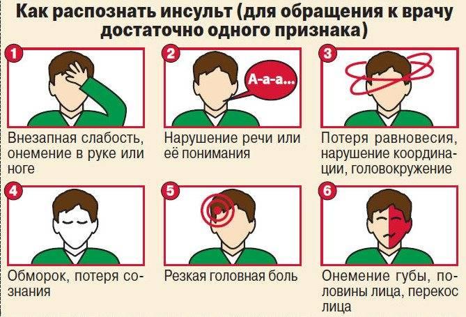 Как восстанавливается зрение после инсульта