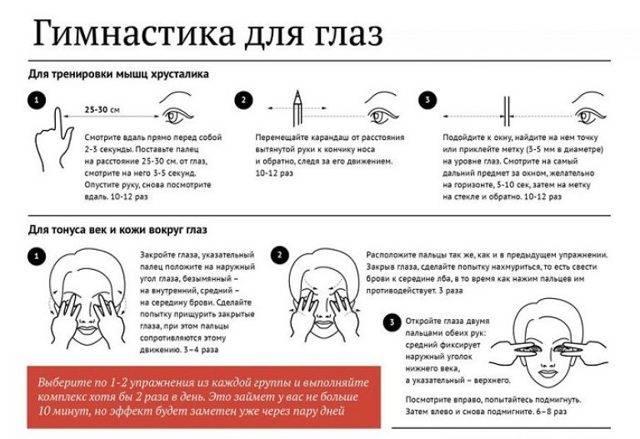 Восстановление зрения - лекции и упражнения по методу профессора жданова владимира георгиевича, гимнастика для глаз шичко бейтса, зарядка