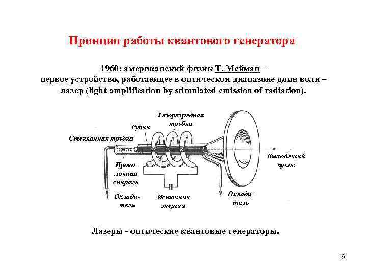 Эксимерный лазер - что это, устройство, как работает