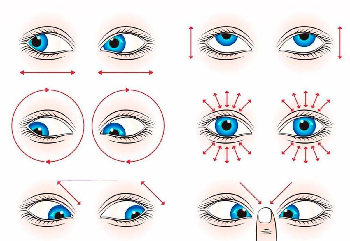Можно ли улучшить зрение при близорукости: советы, упражнения
