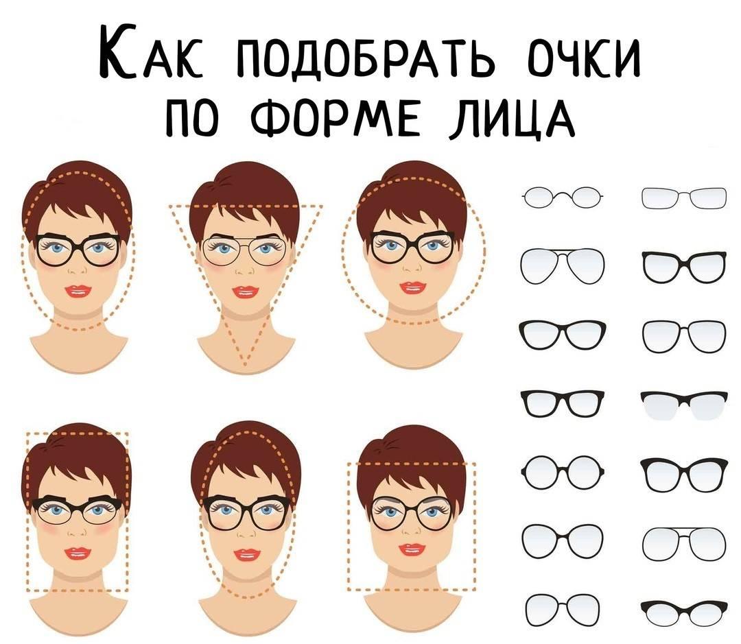 Женская оправа для очков: узнайте как правильно выбрать
