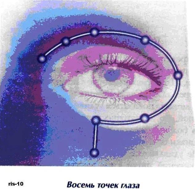 Тибетская и даосская гимнастика для глаз путь к восстановлению зрения - медицинский справочник medana-st.ru