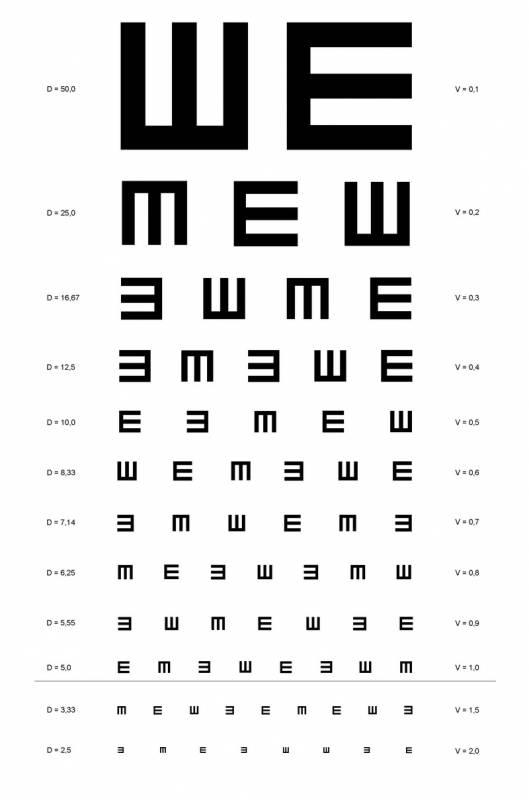 Таблица сивцева для проверки остроты зрения – скачать бесплатно