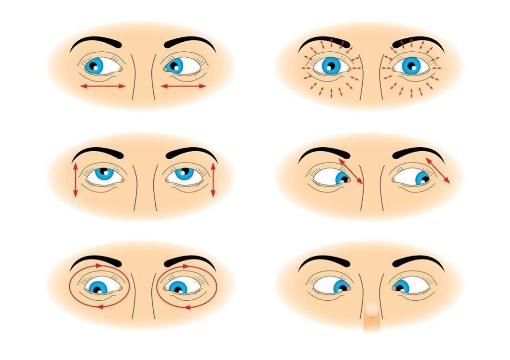 Расслабляющая гимнастика для глаз: 10 самых эффективных упражнений