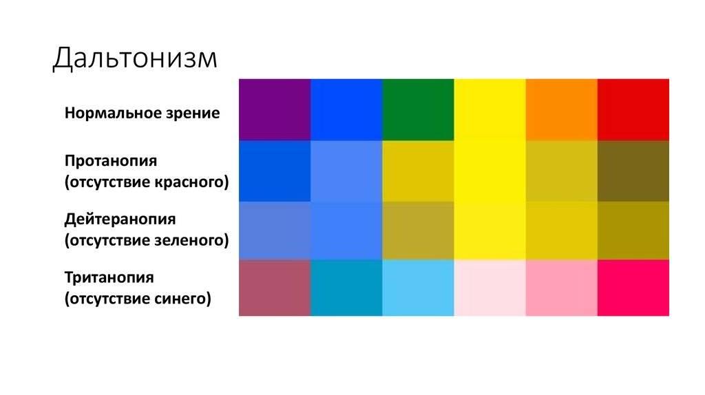 Какие цвета путают дальтоники — мир их глазами