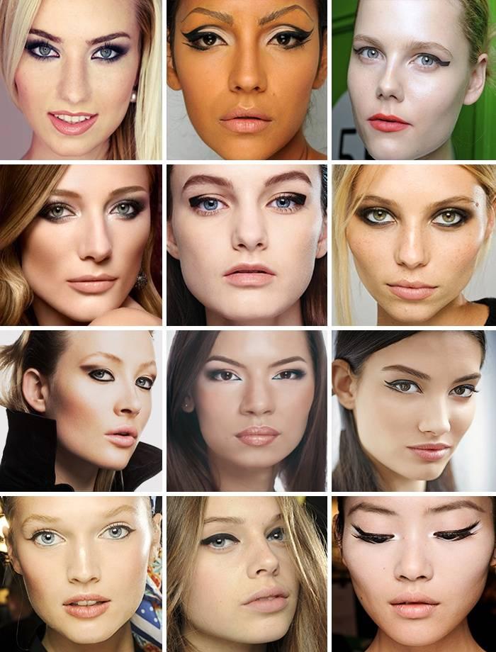 Что означают формы и типы глаз