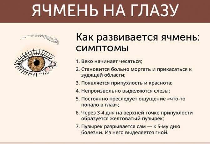 Как лечить ячмень на глазу у ребёнка мазями, каплями, народными средствами