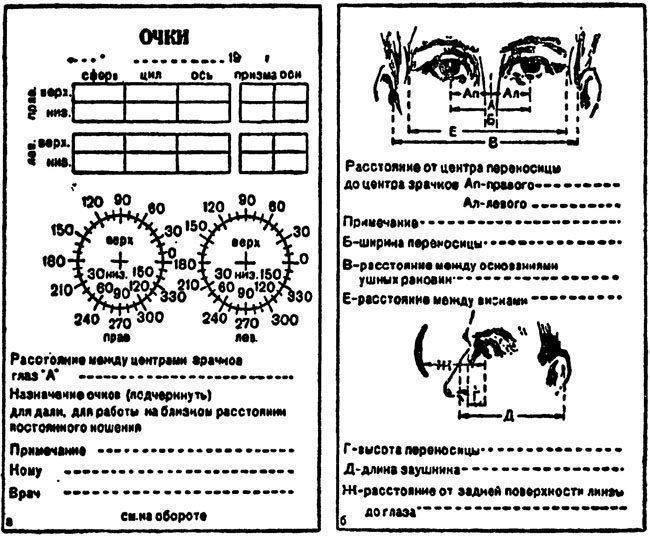 Расшифровка рецепта на очки и условные обозначения