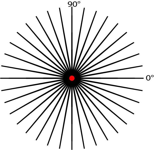 Тест на астигматизм, как определить астигматизм в домашних условиях (видео)