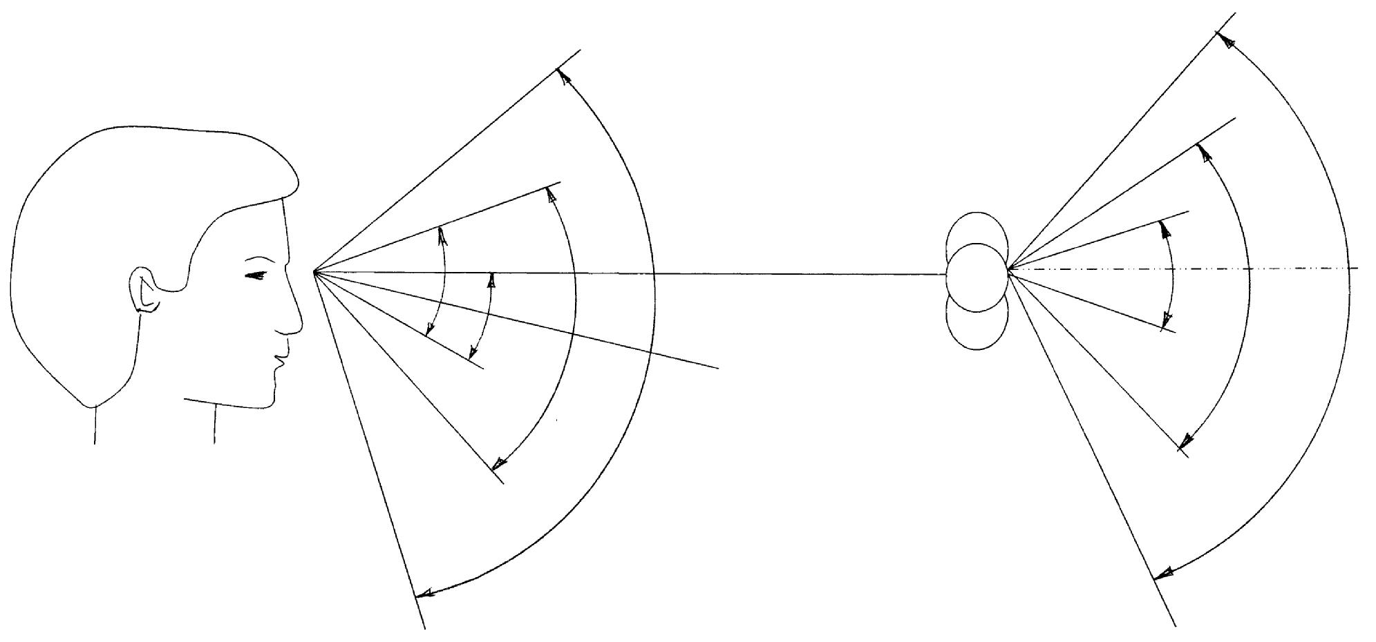 Расширение угла зрения для освоения навыка скорочтения. развитие периферического зрения. обучение чтение по диагонали и зиг-загом