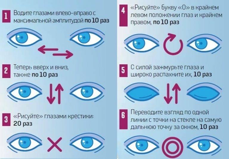Что значит зрение минус 2 - это сколько процентов у ребенка, что делать, плохо ли это, можно ли восстановить