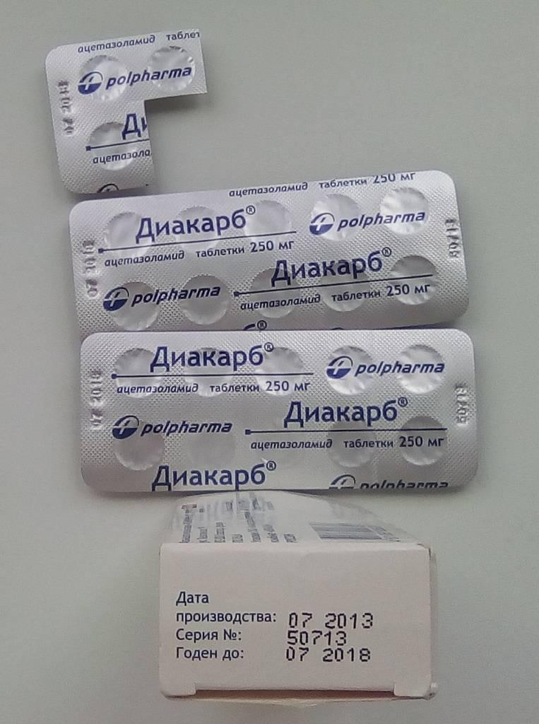 Ацетазоламид — википедия. что такое ацетазоламид