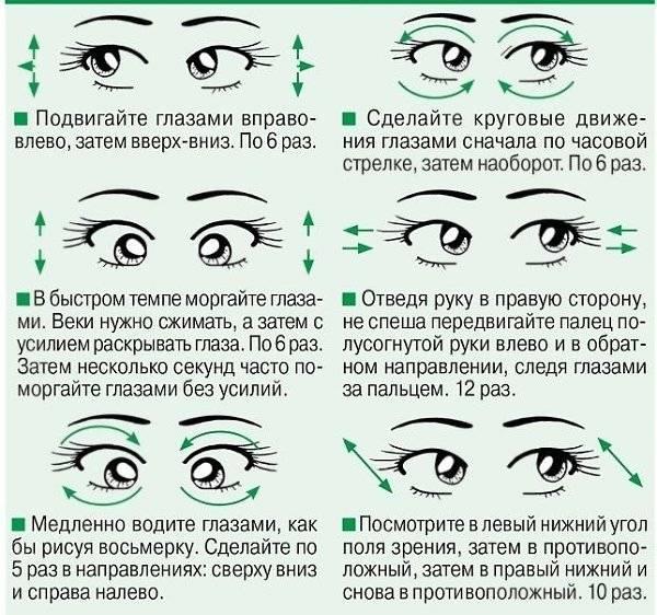 Комплекс гимнастики для глаз для детей 3, 4 и 5 лет