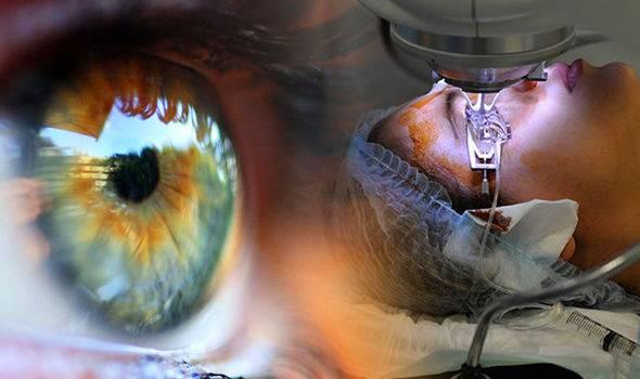 Супер ласик (super lasik) лазерная коррекция зрения - описание операции, последствия