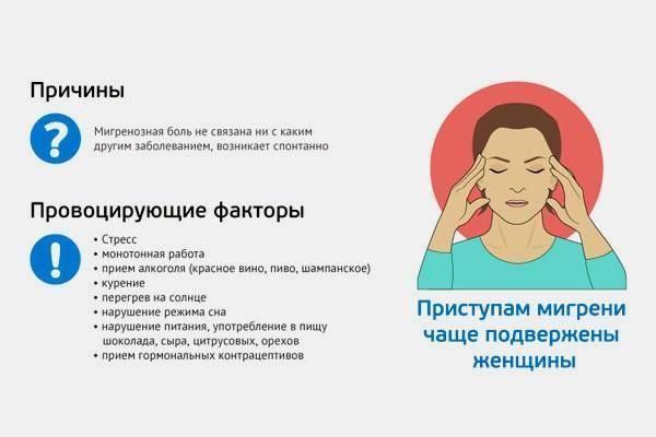 Глазная мигрень. клиническое проявление, способы лечения и профилактики.