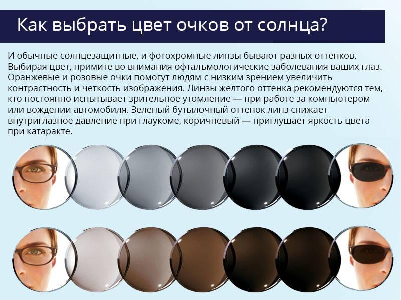 Какие бывают очки для зрения: общие сведения, выбор типа линзы, виды покрытия и выбор очков для чтения