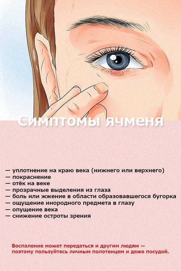 Сколько длится ячмень на глазу, и как его лечить, чтобы быстрее прошел?
