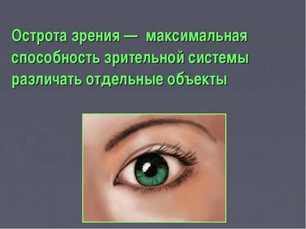 После родов упало зрение как восстановить - лечение глаз