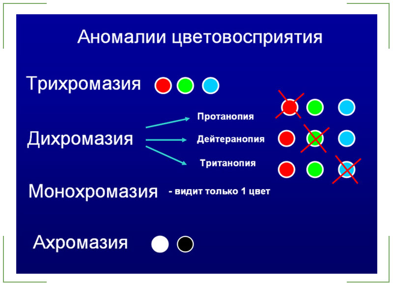 Цианоз: что это такое, причины, симптомы, фото, лечение