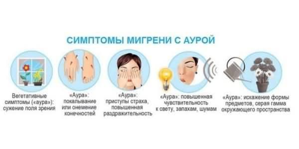 Фотопсия – что это такое: причины заболевания, симптомы и возможное лечение