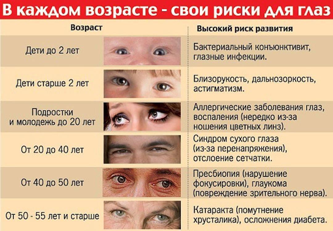Причины закатывания глаз у взрослых и детей
