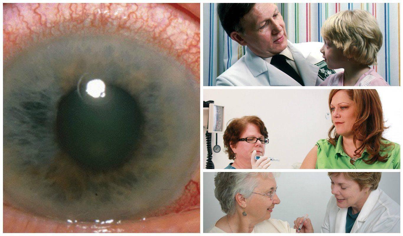 Риск развития глаукомы в разном возрасте