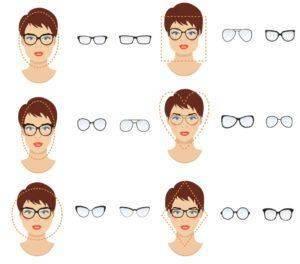 Очки при миопии по форме лица