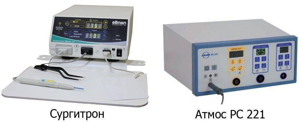 Аппараты для удаления наростов радиоволнами