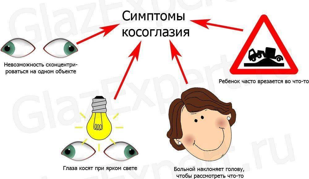 Дисбиоз кишечника детей лечение