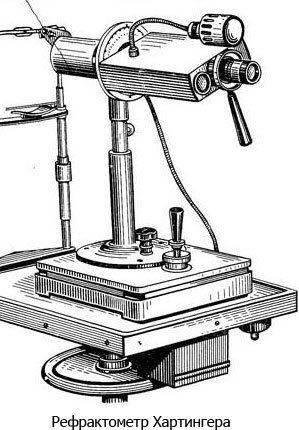 Как выглядит рефрактометр Хартингера
